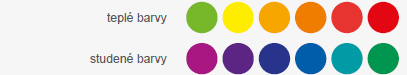 Barvy a jejich kombinace, teplota